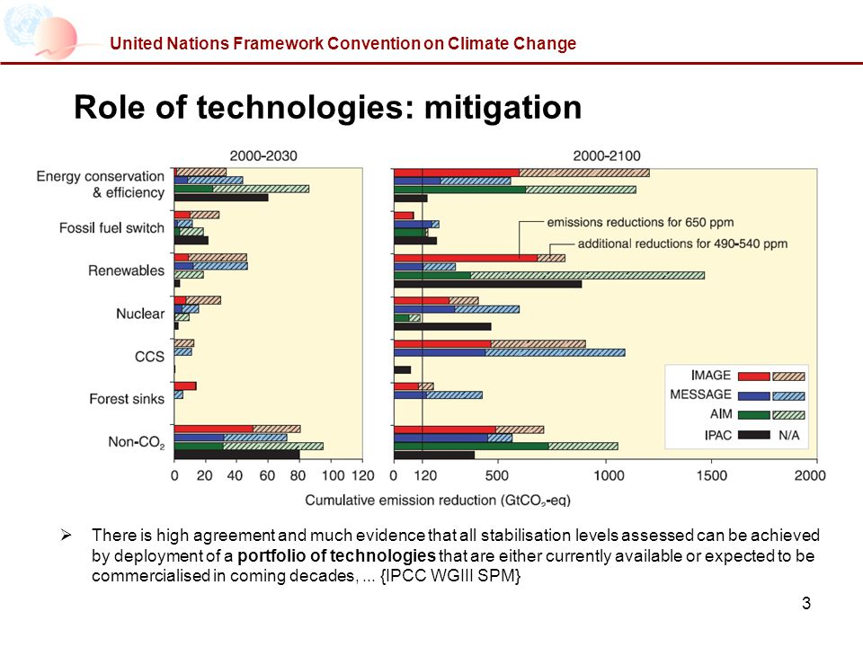 3 United Nations Framework Convention on Climate Change Role of technologies: mitigation There is high agreement and much evidence that all stabilisation levels assessed can be achieved by deployment of a portfolio of technologies that are either currently available or expected to be commercialised in coming decades,...