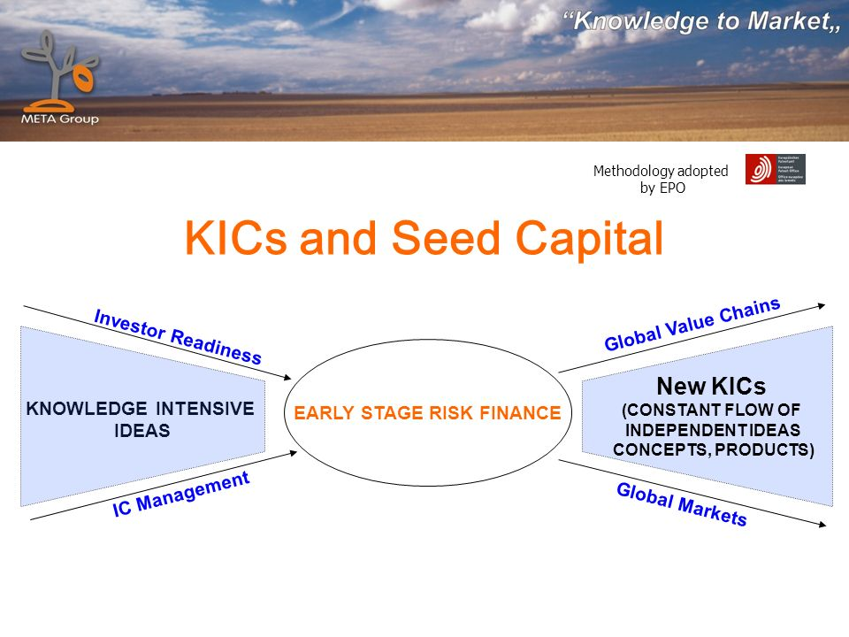 Methodology adopted by EPO KNOWLEDGE INTENSIVE IDEAS EARLY STAGE RISK FINANCE Global Value Chains Global Markets Investor Readiness IC Management New KICs (CONSTANT FLOW OF INDEPENDENT IDEAS CONCEPTS, PRODUCTS) KICs and Seed Capital