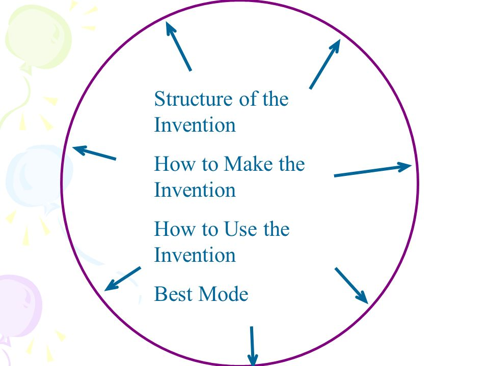 Structure of the Invention How to Make the Invention How to Use the Invention Best Mode