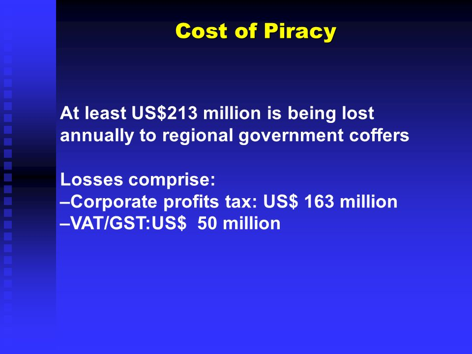 At least US$213 million is being lost annually to regional government coffers Losses comprise: –Corporate profits tax: US$ 163 million –VAT/GST:US$ 50 million Cost of Piracy