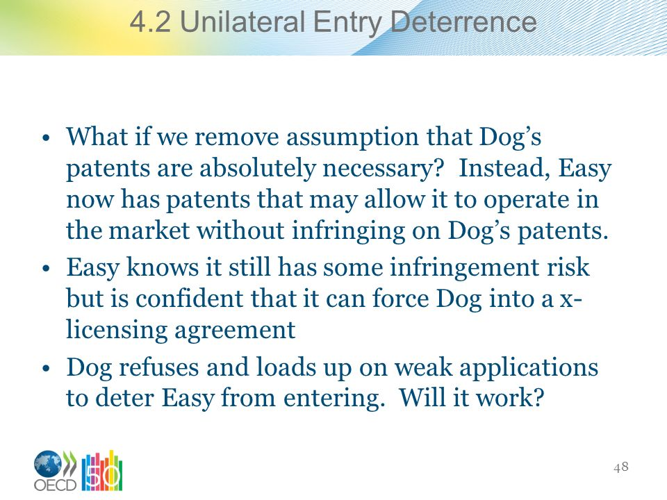 4.2 Unilateral Entry Deterrence What if we remove assumption that Dogs patents are absolutely necessary.