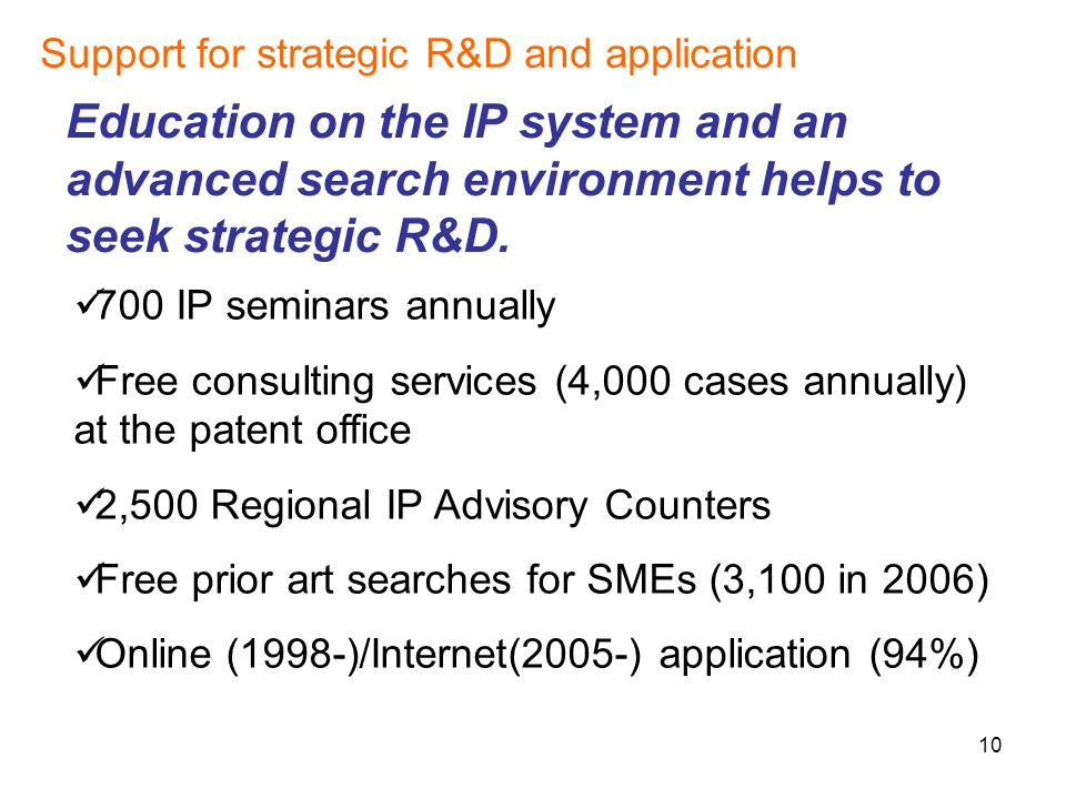 10 Support for strategic R&D and application Education on the IP system and an advanced search environment helps to seek strategic R&D.