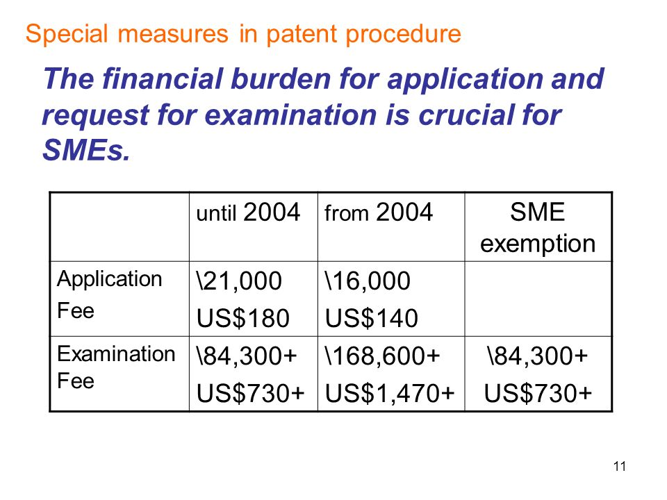 11 Special measures in patent procedure The financial burden for application and request for examination is crucial for SMEs.