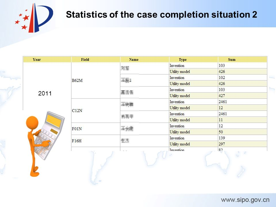 Statistics of the case completion situation 2 2011