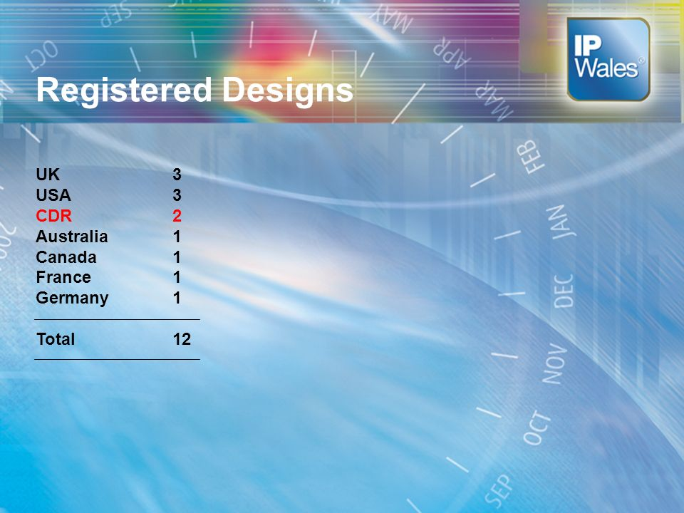 Registered Designs UK3 USA3 CDR2 Australia1 Canada1 France1 Germany1 Total12