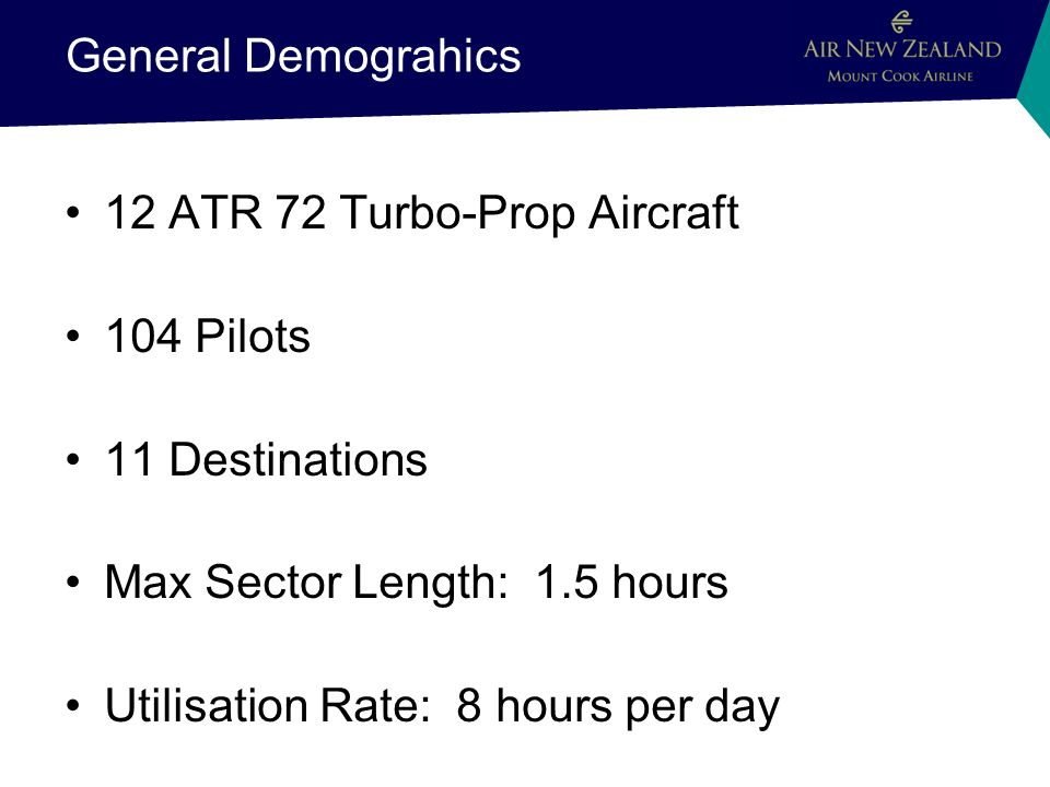 General Demograhics 12 ATR 72 Turbo-Prop Aircraft 104 Pilots 11 Destinations Max Sector Length: 1.5 hours Utilisation Rate: 8 hours per day