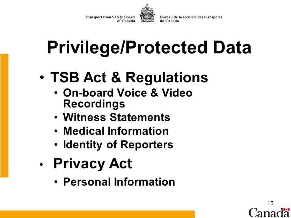 15 Privilege/Protected Data TSB Act & Regulations On-board Voice & Video Recordings Witness Statements Medical Information Identity of Reporters Privacy Act Personal Information