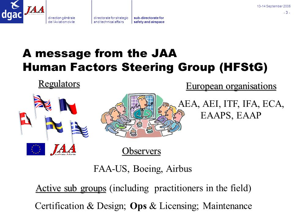 September 2005 direction générale de lAviation civile directorate for strategic and technical affairs sub-directorate for safety and airspace A message from the JAA Human Factors Steering Group (HFStG) Regulators European organisations AEA, AEI, ITF, IFA, ECA, EAAPS, EAAP Active sub groups Active sub groups (including practitioners in the field) Certification & Design; Ops & Licensing; Maintenance Observers FAA-US, Boeing, Airbus