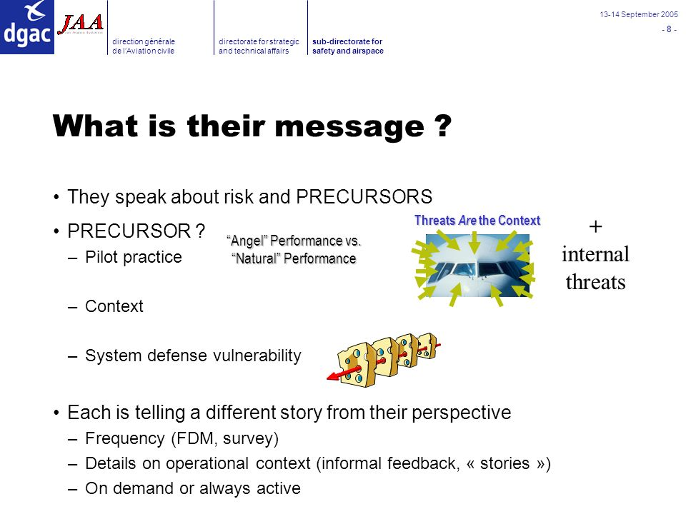 September 2005 direction générale de lAviation civile directorate for strategic and technical affairs sub-directorate for safety and airspace What is their message .