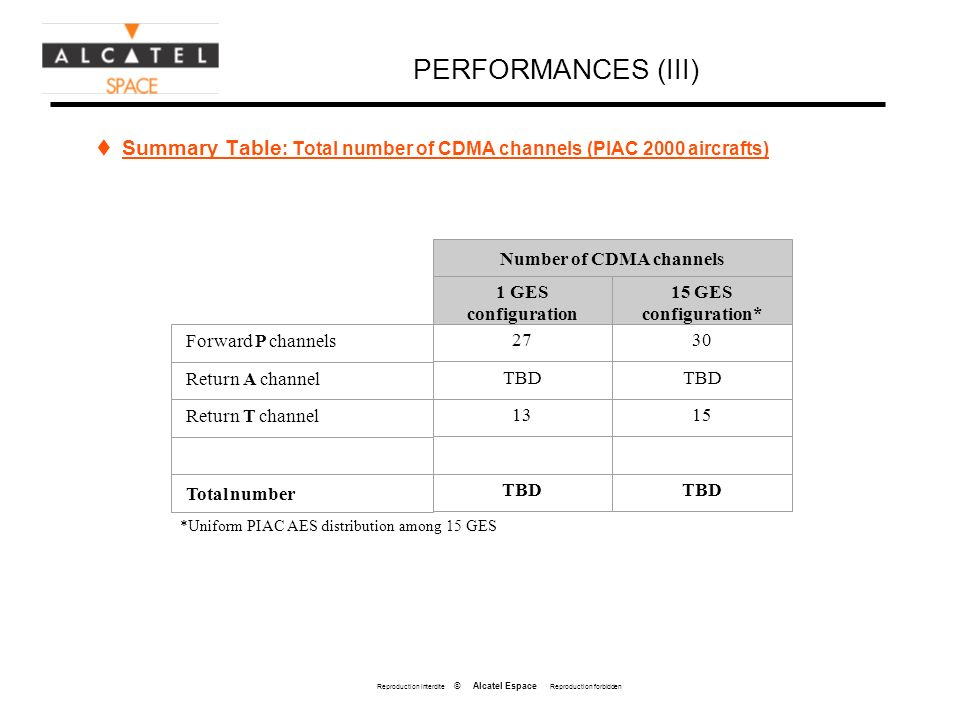 Reproduction interdite © Alcatel Espace Reproduction forbidden PERFORMANCES (III) Summary Table : Total number of CDMA channels (PIAC 2000 aircrafts) Number of CDMA channels 1 GES configuration 15 GES configuration* Forward P channels 2730 Return A channel TBD Return T channel 1315 Total number TBD *Uniform PIAC AES distribution among 15 GES