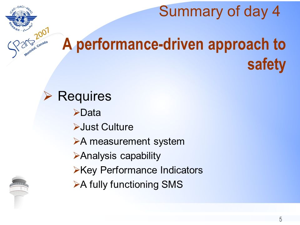 5 A performance-driven approach to safety Requires Data Just Culture A measurement system Analysis capability Key Performance Indicators A fully functioning SMS Summary of day 4