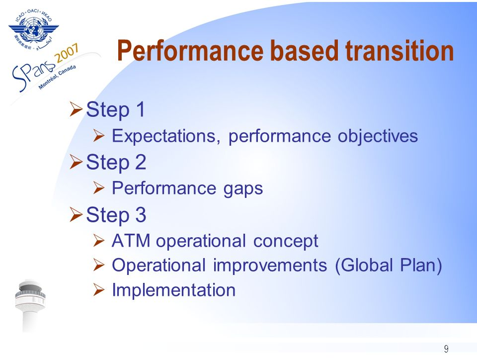 9 Performance based transition Step 1 Expectations, performance objectives Step 2 Performance gaps Step 3 ATM operational concept Operational improvements (Global Plan) Implementation