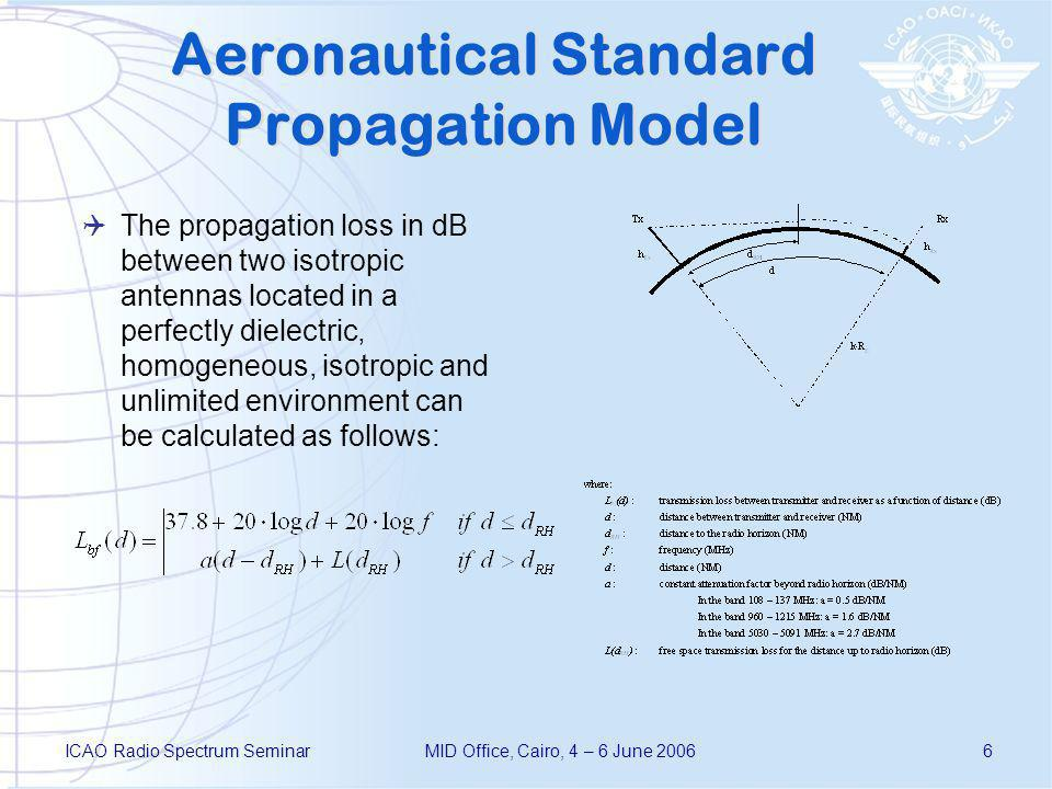 ICAO Radio Spectrum SeminarMID Office, Cairo, 4 – 6 June 20066 Aeronautical Standard Propagation Model The propagation loss in dB between two isotropic antennas located in a perfectly dielectric, homogeneous, isotropic and unlimited environment can be calculated as follows: