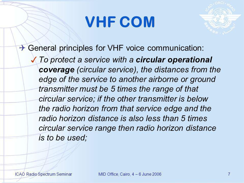 ICAO Radio Spectrum SeminarMID Office, Cairo, 4 – 6 June 20067 VHF COM General principles for VHF voice communication: To protect a service with a circular operational coverage (circular service), the distances from the edge of the service to another airborne or ground transmitter must be 5 times the range of that circular service; if the other transmitter is below the radio horizon from that service edge and the radio horizon distance is also less than 5 times circular service range then radio horizon distance is to be used;