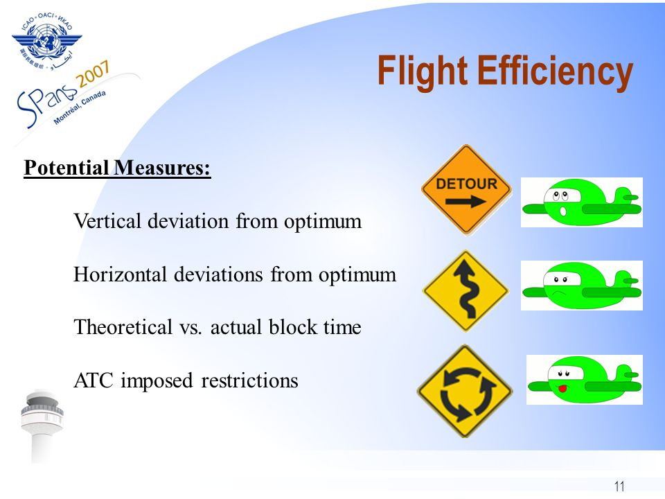 11 Flight Efficiency Potential Measures: Vertical deviation from optimum Horizontal deviations from optimum Theoretical vs.
