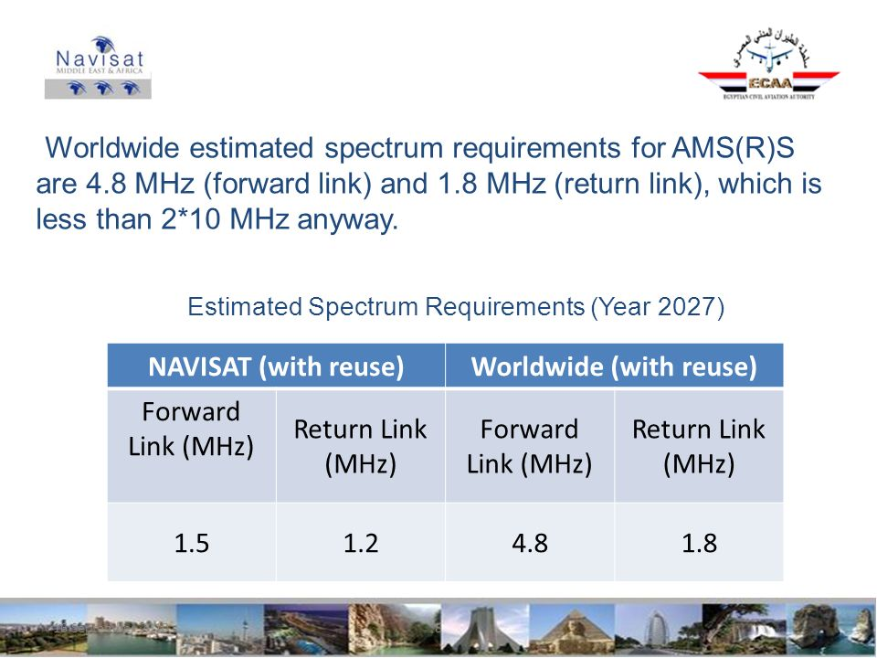 16 September 20108 Worldwide estimated spectrum requirements for AMS(R)S are 4.8 MHz (forward link) and 1.8 MHz (return link), which is less than 2*10 MHz anyway.
