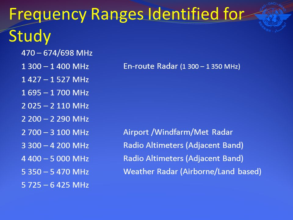 Frequency Ranges Identified for Study 470 – 674/698 MHz 1 300 – 1 400 MHz 1 427 – 1 527 MHz 1 695 – 1 700 MHz 2 025 – 2 110 MHz 2 200 – 2 290 MHz 2 700 – 3 100 MHz 3 300 – 4 200 MHz 4 400 – 5 000 MHz 5 350 – 5 470 MHz 5 725 – 6 425 MHz En-route Radar (1 300 – 1 350 MHz) Airport /Windfarm/Met Radar Radio Altimeters (Adjacent Band) Weather Radar (Airborne/Land based)