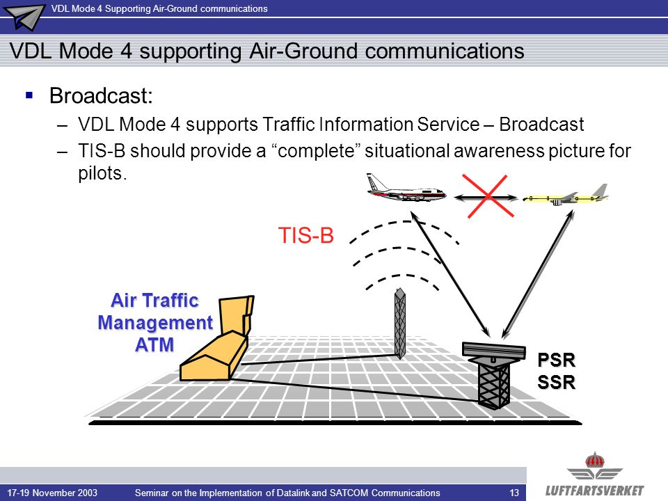 VDL Mode 4 Supporting Air-Ground communications 17-19 November 2003Seminar on the Implementation of Datalink and SATCOM Communications13 VDL Mode 4 supporting Air-Ground communications Broadcast: –VDL Mode 4 supports Traffic Information Service – Broadcast –TIS-B should provide a complete situational awareness picture for pilots.