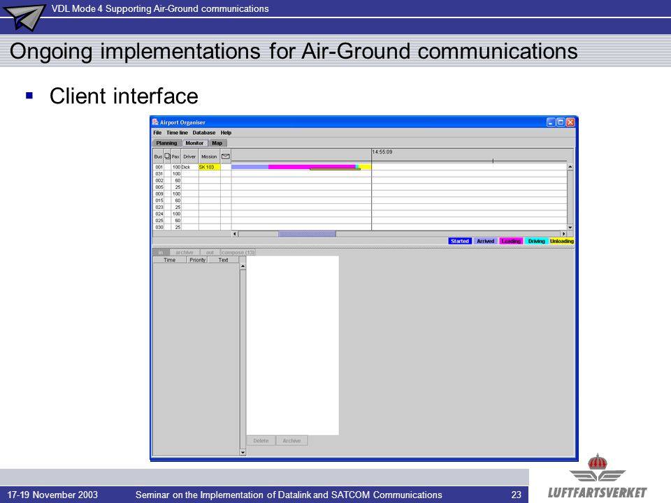 VDL Mode 4 Supporting Air-Ground communications 17-19 November 2003Seminar on the Implementation of Datalink and SATCOM Communications23 Ongoing implementations for Air-Ground communications Client interface