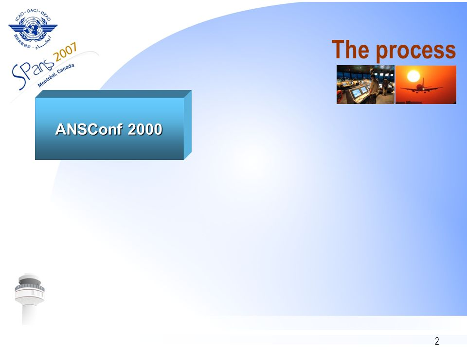 2 The process ANSConf 2000