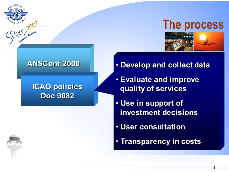 4 The process ANSConf 2000 ICAO policies Doc 9082 Develop and collect data Develop and collect data Evaluate and improve Evaluate and improve quality of services quality of services Use in support of Use in support of investment decisions investment decisions User consultation User consultation Transparency in costs Transparency in costs