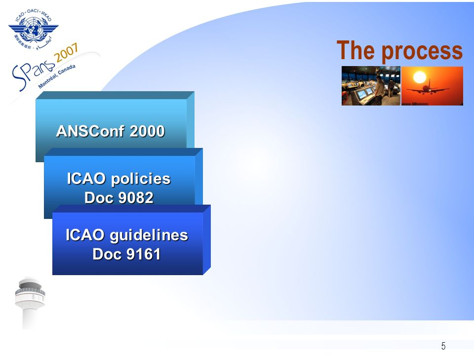 5 The process ANSConf 2000 ICAO policies Doc 9082 ICAO guidelines Doc 9161
