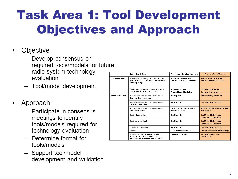 8 Task Area 1: Tool Development Objectives and Approach Objective –Develop consensus on required tools/models for future radio system technology evaluation –Tool/model development Approach –Participate in consensus meetings to identify tools/models required for technology evaluation –Determine format for tools/models –Support tool/model development and validation