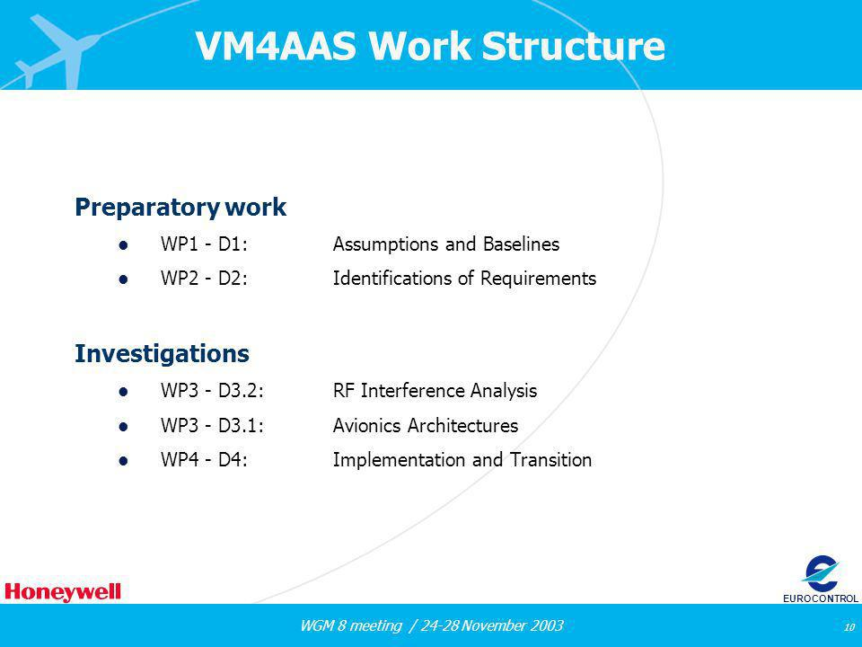 WGM 8 meeting / 24-28 November 2003 10 EUROCONTROL VM4AAS Work Structure Preparatory work WP1 - D1:Assumptions and Baselines WP2 - D2:Identifications of Requirements Investigations WP3 - D3.2: RF Interference Analysis WP3 - D3.1: Avionics Architectures WP4 - D4:Implementation and Transition