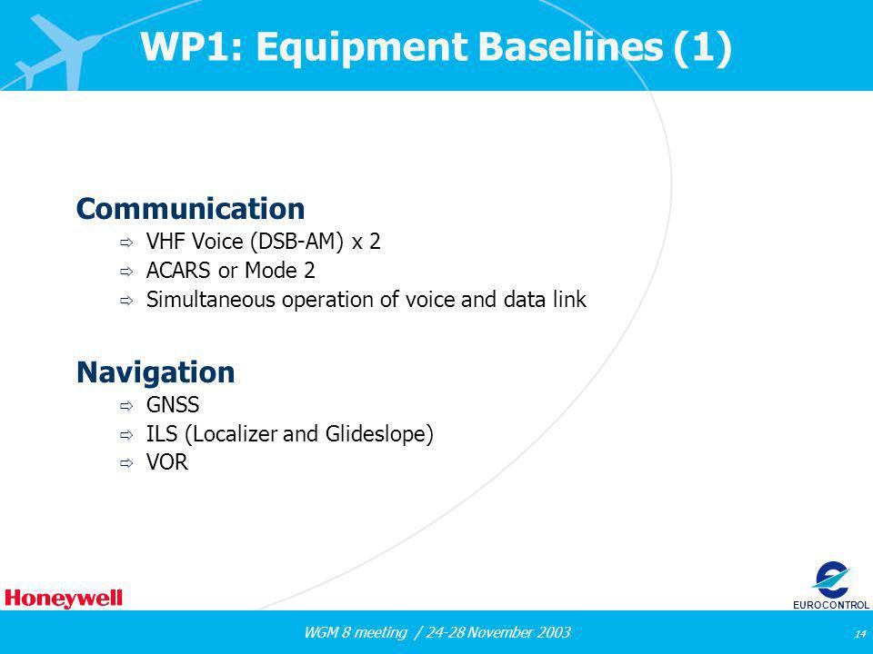 WGM 8 meeting / 24-28 November 2003 14 EUROCONTROL WP1: Equipment Baselines (1) Communication VHF Voice (DSB-AM) x 2 ACARS or Mode 2 Simultaneous operation of voice and data link Navigation GNSS ILS (Localizer and Glideslope) VOR