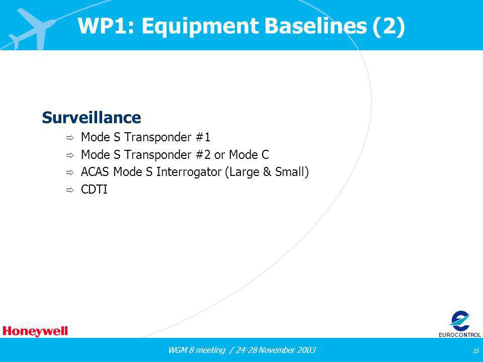 WGM 8 meeting / 24-28 November 2003 15 EUROCONTROL WP1: Equipment Baselines (2) Surveillance Mode S Transponder #1 Mode S Transponder #2 or Mode C ACAS Mode S Interrogator (Large & Small) CDTI