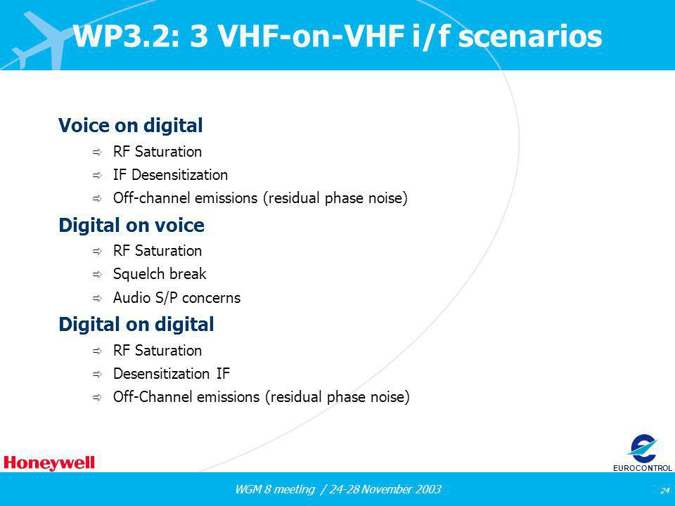 WGM 8 meeting / 24-28 November 2003 24 EUROCONTROL WP3.2: 3 VHF-on-VHF i/f scenarios Voice on digital RF Saturation IF Desensitization Off-channel emissions (residual phase noise) Digital on voice RF Saturation Squelch break Audio S/P concerns Digital on digital RF Saturation Desensitization IF Off-Channel emissions (residual phase noise)