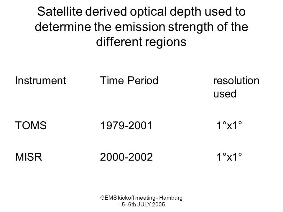 Satellite derived optical depth used to determine the emission strength of the different regions InstrumentTime Periodresolution used TOMS 1979-2001 1°x1° MISR 2000-2002 1°x1°