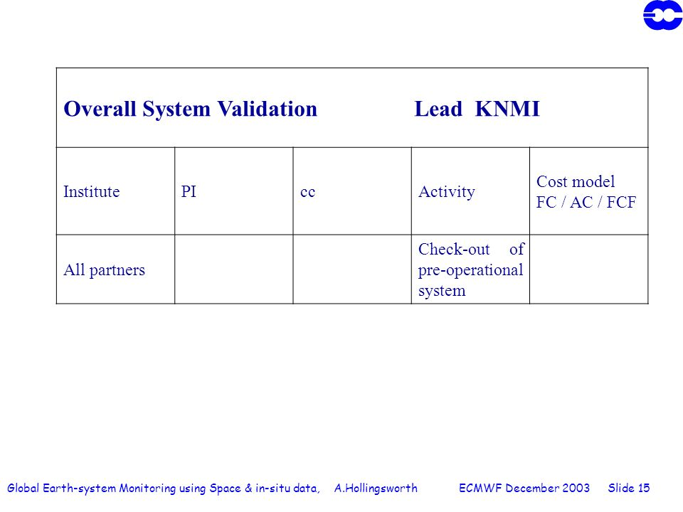 Global Earth-system Monitoring using Space & in-situ data, A.Hollingsworth ECMWF December 2003 Slide 15 Overall System Validation Lead KNMI InstitutePIccActivity Cost model FC / AC / FCF All partners Check-out of pre-operational system