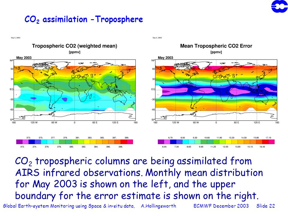 Global Earth-system Monitoring using Space & in-situ data, A.Hollingsworth ECMWF December 2003 Slide 22 CO 2 assimilation -Troposphere CO 2 tropospheric columns are being assimilated from AIRS infrared observations.