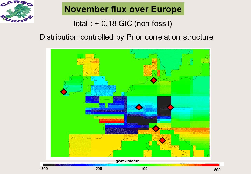 November flux over Europe Total : + 0.18 GtC (non fossil) Distribution controlled by Prior correlation structure -500 100 500 -200 gc/m2/month