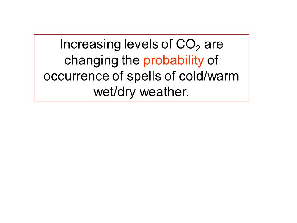 Increasing levels of CO 2 are changing the probability of occurrence of spells of cold/warm wet/dry weather.