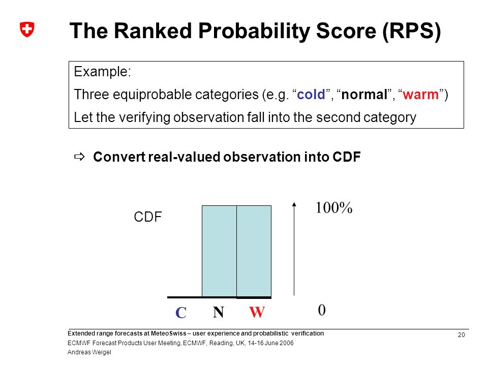 20 Extended range forecasts at MeteoSwiss – user experience and probabilistic verification ECMWF Forecast Products User Meeting, ECMWF, Reading, UK, June 2006 Andreas Weigel 0 100% CDF C N W Example: Three equiprobable categories (e.g.