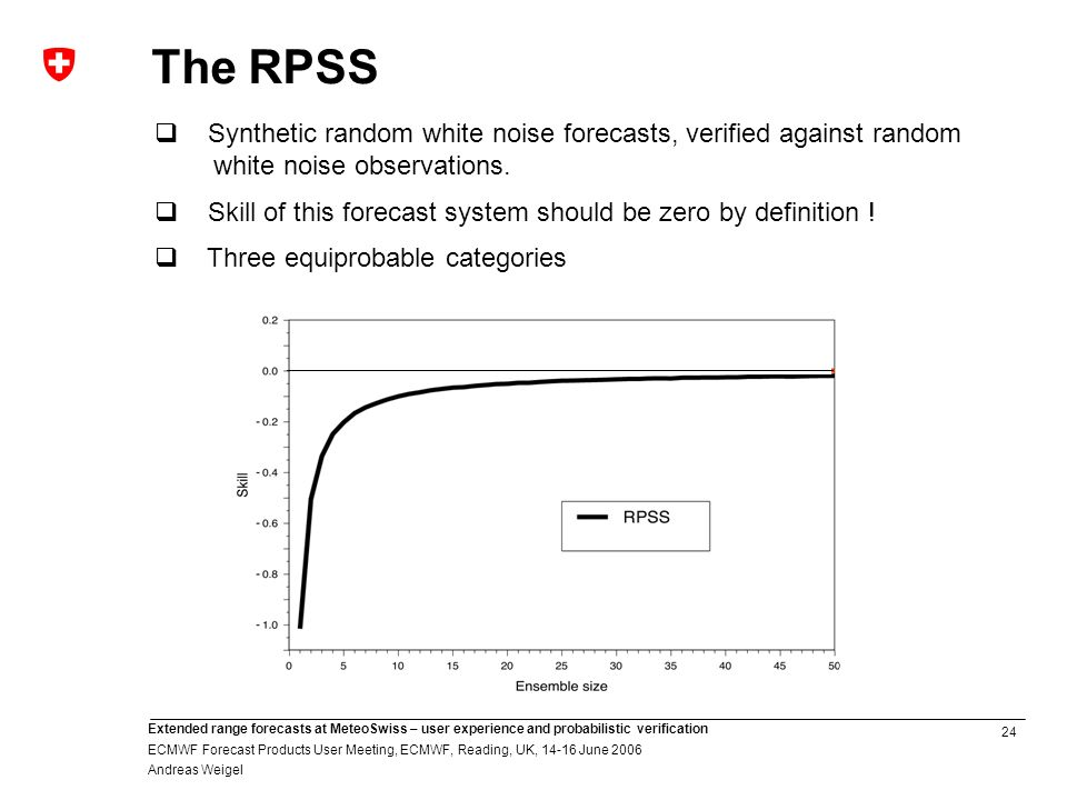 24 Extended range forecasts at MeteoSwiss – user experience and probabilistic verification ECMWF Forecast Products User Meeting, ECMWF, Reading, UK, June 2006 Andreas Weigel Synthetic random white noise forecasts, verified against random white noise observations.