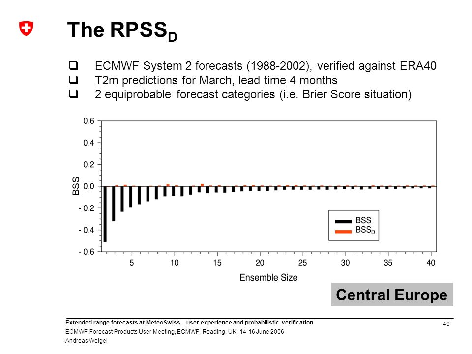 40 Extended range forecasts at MeteoSwiss – user experience and probabilistic verification ECMWF Forecast Products User Meeting, ECMWF, Reading, UK, June 2006 Andreas Weigel Central Europe The RPSS D ECMWF System 2 forecasts ( ), verified against ERA40 T2m predictions for March, lead time 4 months 2 equiprobable forecast categories (i.e.