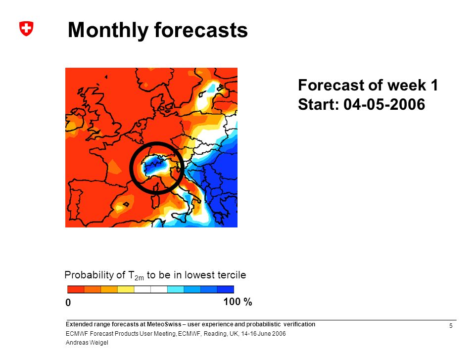 5 Extended range forecasts at MeteoSwiss – user experience and probabilistic verification ECMWF Forecast Products User Meeting, ECMWF, Reading, UK, June 2006 Andreas Weigel Monthly forecasts 100 % 0 Probability of T 2m to be in lowest tercile Forecast of week 1 Start: