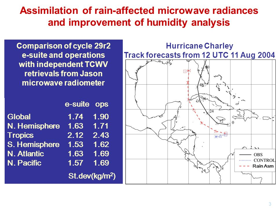 3 Assimilation of rain-affected microwave radiances and improvement of humidity analysis Rain Asm Hurricane Charley Track forecasts from 12 UTC 11 Aug 2004 e-suite ops Global 1.74 1.90 N.