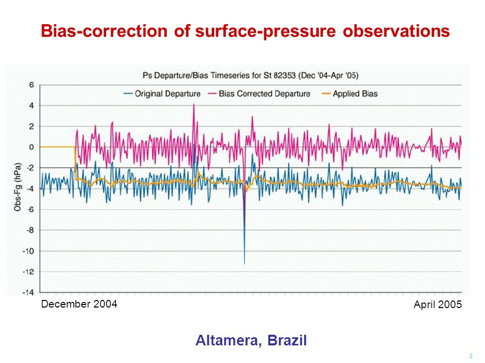 4 Bias-correction of surface-pressure observations Altamera, Brazil December 2004 April 2005