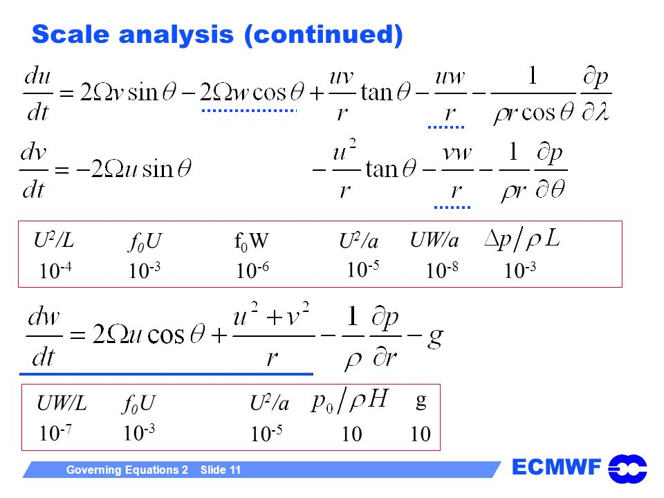 ECMWF Governing Equations 2 Slide 11 Scale analysis (continued) UW/L f0Uf0UU 2 /a g 10 -7 10 -3 10 -5 10 U 2 /L f0Uf0U f0Wf0W U 2 /a UW/a 10 -4 10 -3 10 -6 10 -8 10 -5 10 -3