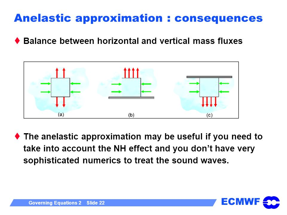 ECMWF Governing Equations 2 Slide 22 Anelastic approximation : consequences Balance between horizontal and vertical mass fluxes The anelastic approximation may be useful if you need to take into account the NH effect and you dont have very sophisticated numerics to treat the sound waves.