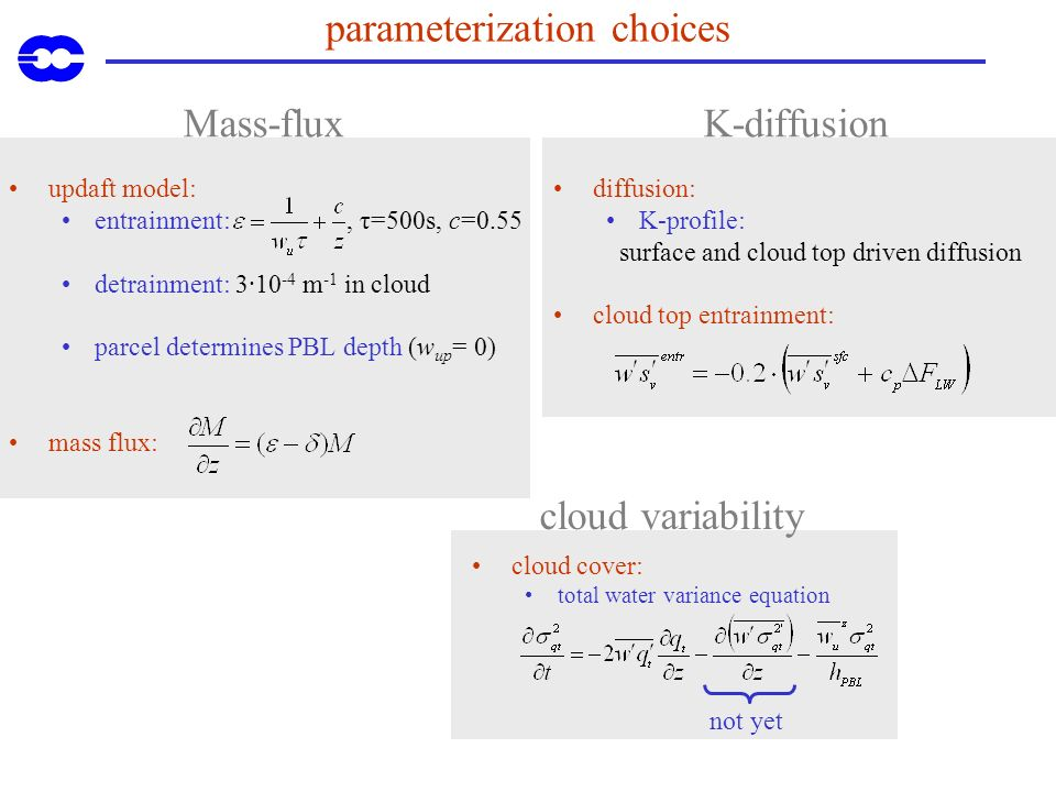 cloud variability parameterization choices updaft model: entrainment:, τ=500s, c=0.55 detrainment: 3·10 -4 m -1 in cloud parcel determines PBL depth (w up = 0) mass flux: diffusion: K-profile: surface and cloud top driven diffusion cloud top entrainment: cloud cover: total water variance equation not yet Mass-fluxK-diffusion