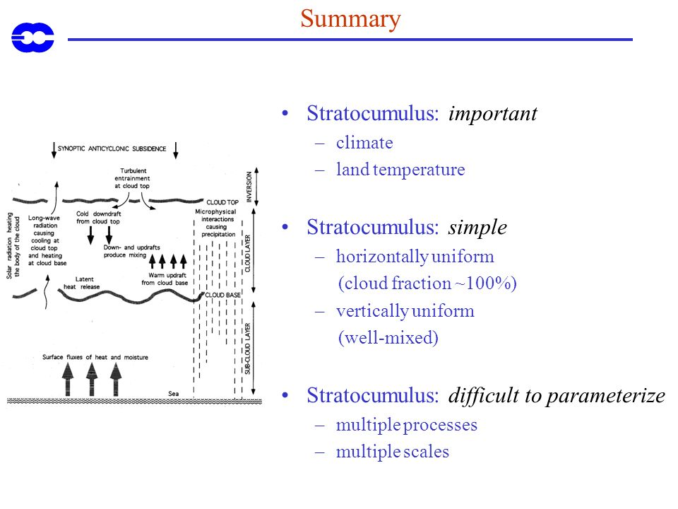 Summary Stratocumulus: important –climate –land temperature Stratocumulus: simple –horizontally uniform (cloud fraction ~100%) –vertically uniform (well-mixed) Stratocumulus: difficult to parameterize –multiple processes –multiple scales