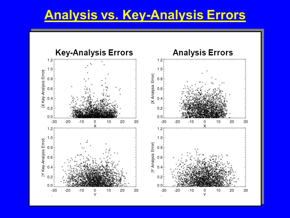 Analysis vs. Key-Analysis Errors Key-Analysis ErrorsAnalysis Errors