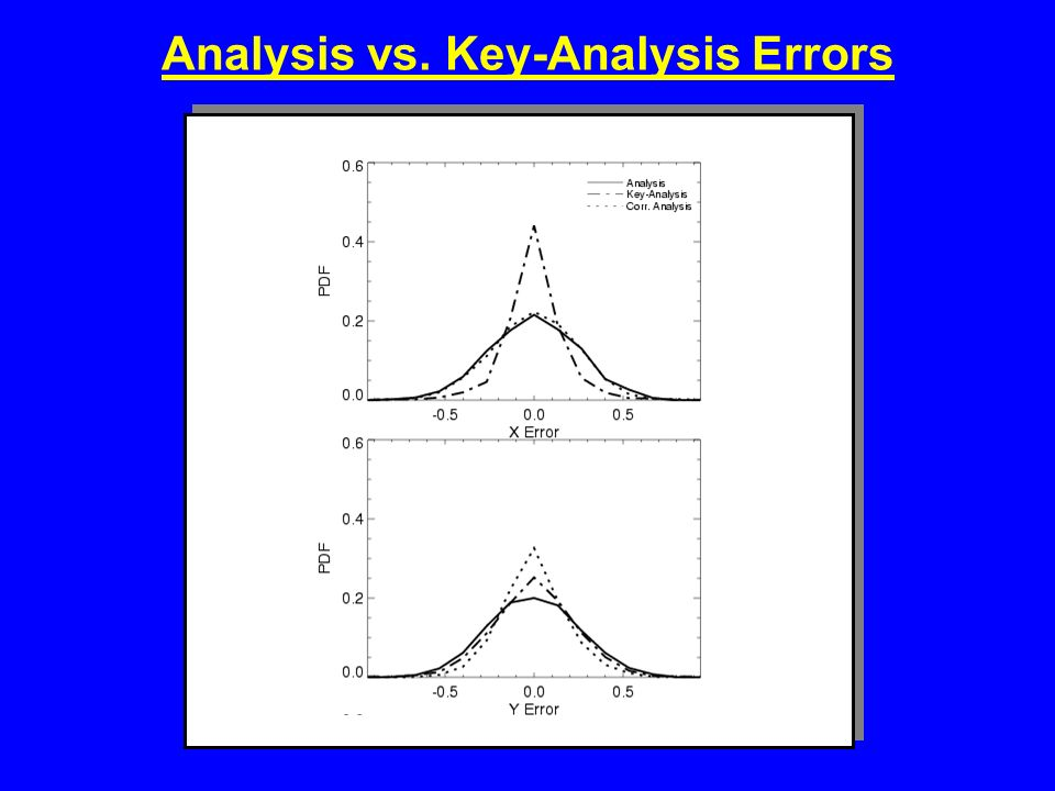 Analysis vs. Key-Analysis Errors