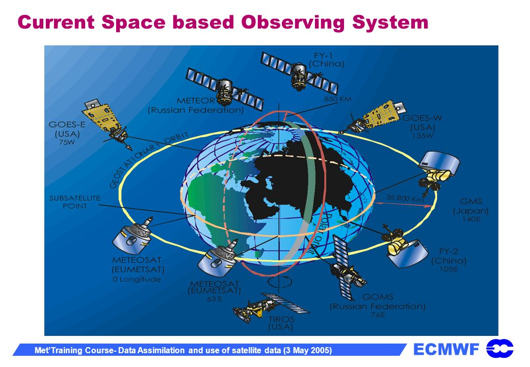 ECMWF MetTraining Course- Data Assimilation and use of satellite data (3 May 2005) Current Space based Observing System