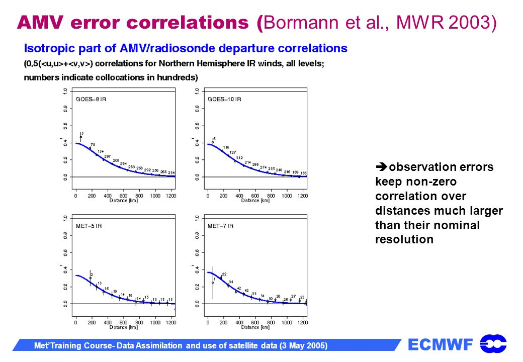 ECMWF MetTraining Course- Data Assimilation and use of satellite data (3 May 2005) AMV error correlations ( Bormann et al., MWR 2003) observation errors keep non-zero correlation over distances much larger than their nominal resolution